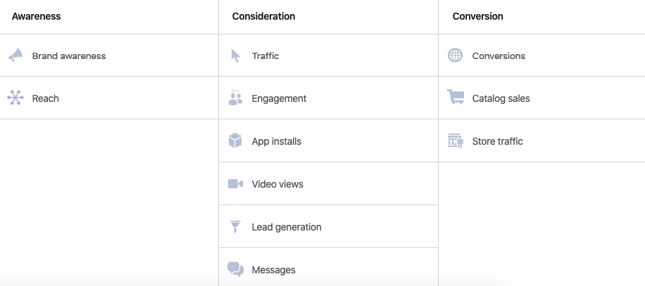 Choose The Best Type Of Facebook Ads For Your Business